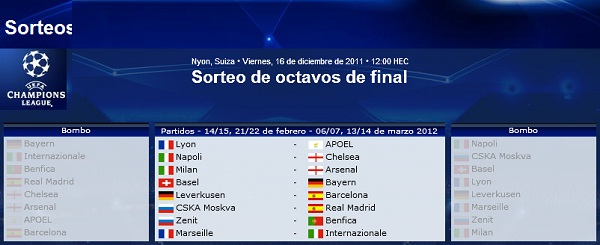 champions-league-sorteo