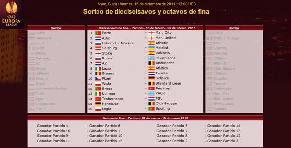 europa-league-sorteo-1