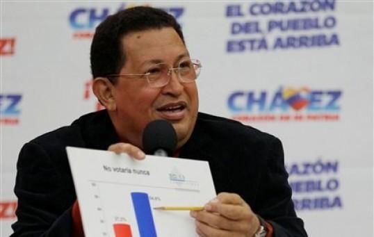 El presidente venezolano Hugo Chávez muestra la gráfica de una encuesta que le pregunta a los votantes por quién no sufragarían nunca en las próximas elecciones, y señala la barra que corresponde a su rival, Henrique Capriles, durante una conferencia de prensa como candidato presidencial, en Caracas, Venezuela, el martes 11 de septiembre de 2012. Al día siguiente estallaron actos de violencia en un acto proselitista de la oposición cuando partidarios de Chávez bloquearon un camino. (Foto AP/Ariana Cubillos)