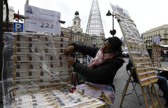 Loteria España