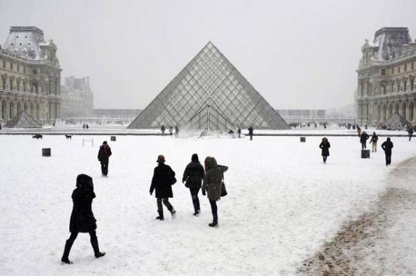 Paris temporal