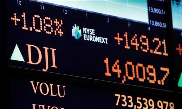 El promedio industrial Dow Jones regresa por abajo de los 14.000 el lunes 4 de febrero de 2013 en lo que fue el peor día de Wall Street en el incipiente año. La imagen corresponde al viernes 1 cuando el Dow cerró por arriba de los 14.000 enteros. (Foto AP/Richard Drew)