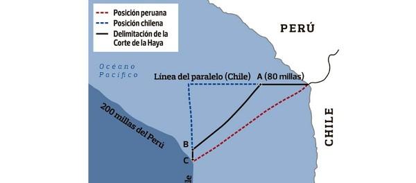 Gráfico publicado por el diario El Comercio de Lima.