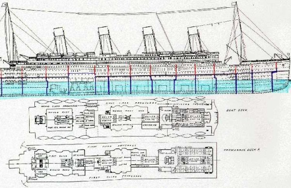 titanic planos