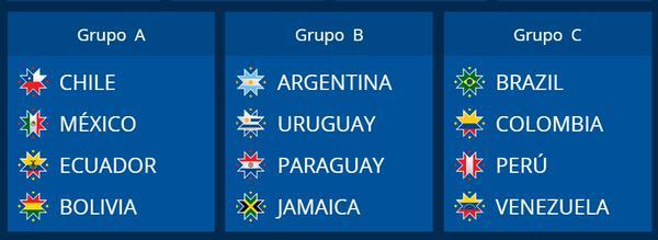 Grupos de la Copa América 2015