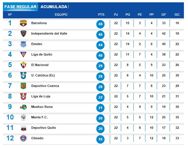 Futbol_SegundaFase2014