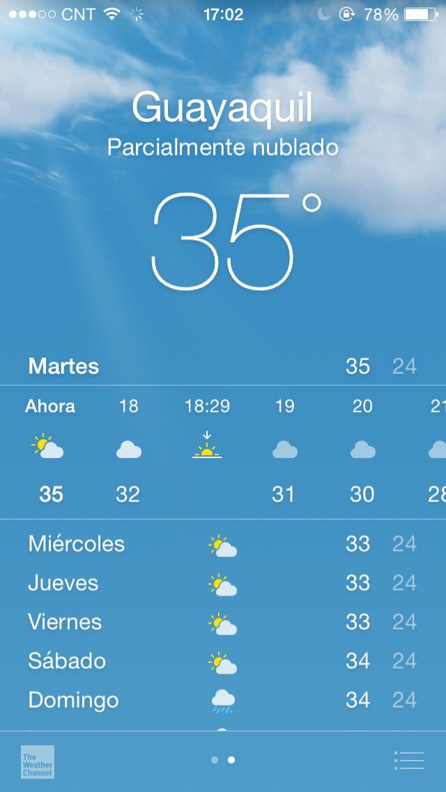El clima de Guayaquil alcanzó una máxima de 35° centigrados.